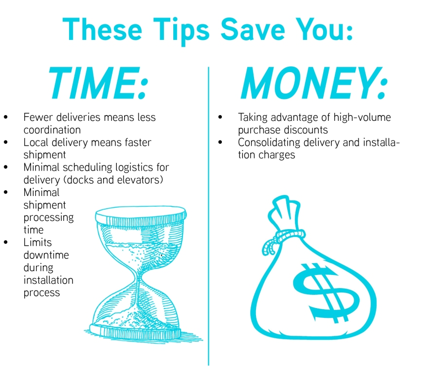 Time and Money Infographic